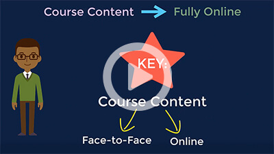 Video about adapting your face-to-face course for online delivery.