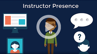 Screenshot Being There: Creating Online Instructor Presence