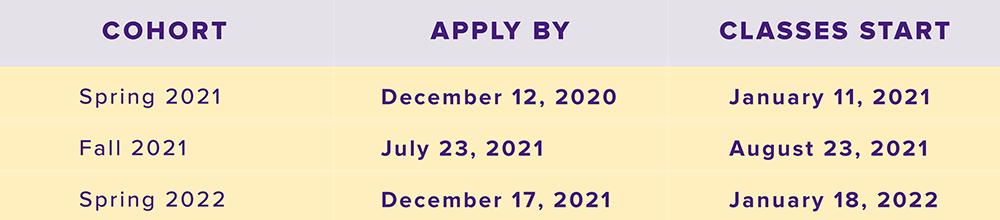 LSU Online Paralegal application schedule